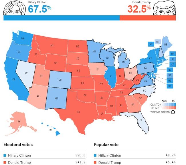 Выборы вСША: Обама объявил, что преждевременно проголосовал заКлинтон