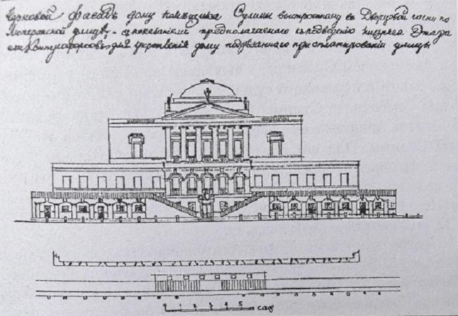 Проект будівлі