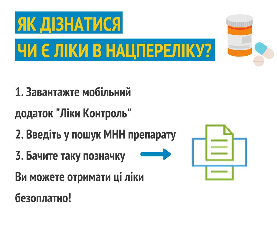 Лекарства в больницах