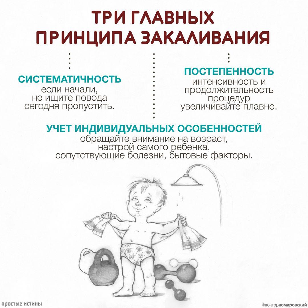 Ростимо здорових дітей: Комаровський розповів про три принципи