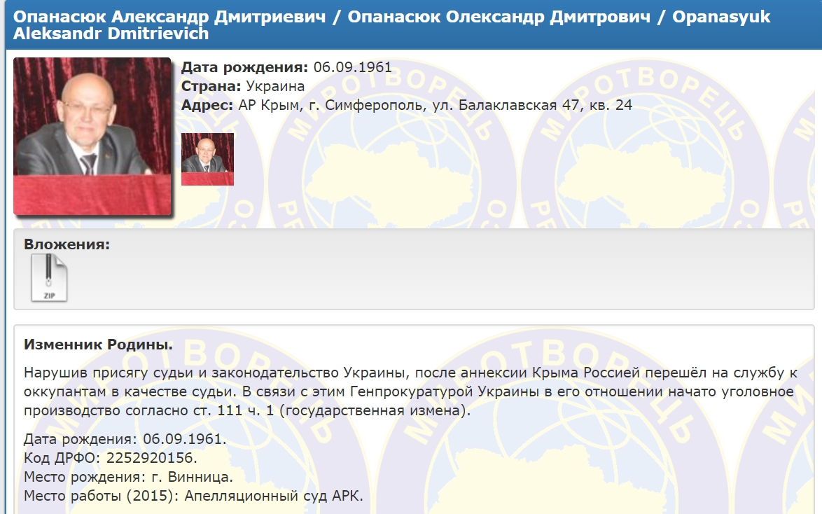 """Багатство в Криму, а батьки - в """"Миротворці"""": скандал навколо Анна-Марія спалахнув з новою силою"""