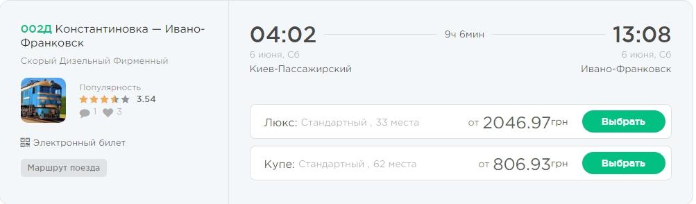 Квитки за космічними цінами: українці в шоці від цін Укрзалізниці