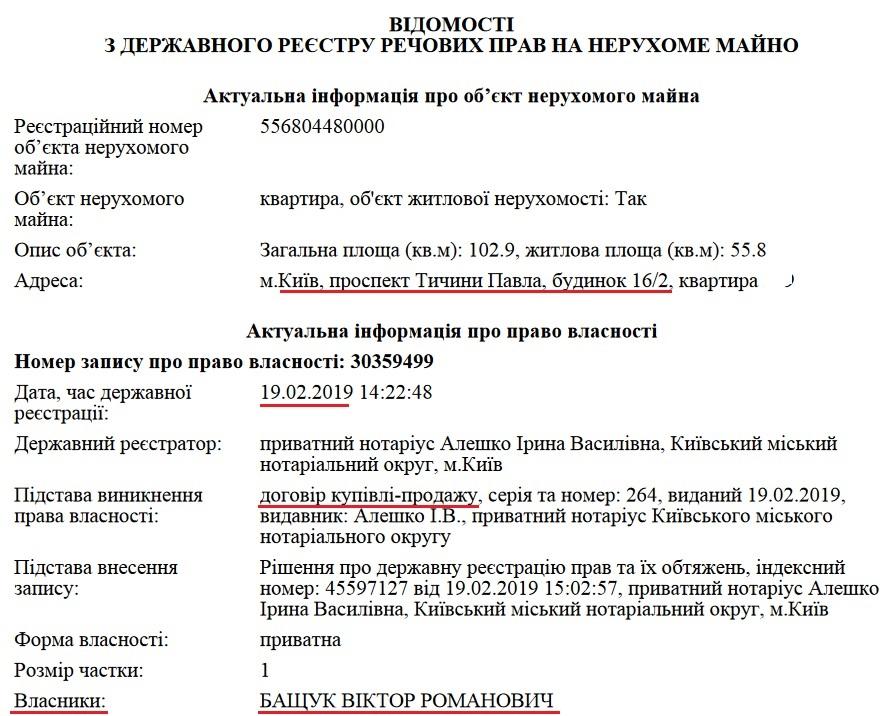 С божией помощью: украинский священник прикупил жилье за 4 млн