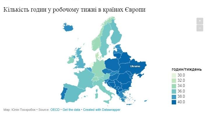 Працюємо більше за європейців: розвіяли міф про велику кількість вихідних в Україні