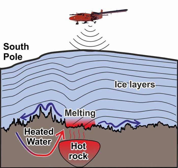 В Антарктиде обнаружили мощный источник радиации