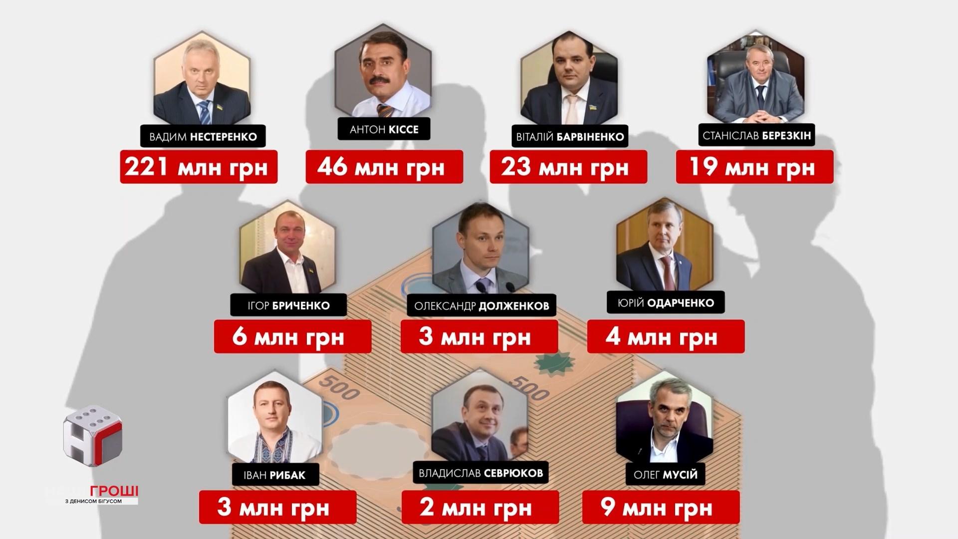Не лопнет: украинцы платят за квартиры 120 депутатов-миллионеров