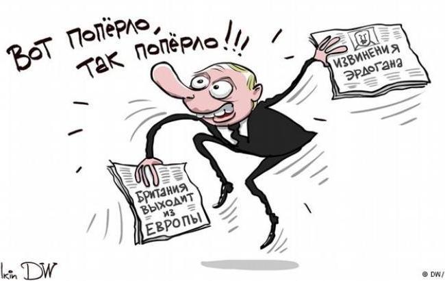 Эрдоган действительно извинился— Кремль